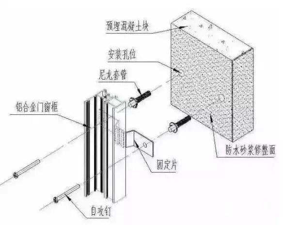 门窗洞口测量