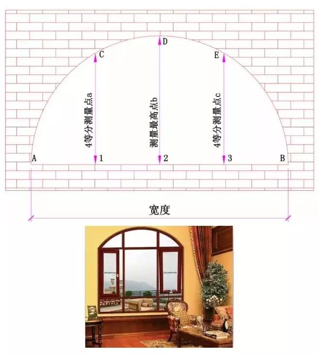 弧形窗的测量